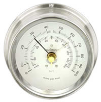 Vigilant Wind Speed Meter by Maximum, Inc.